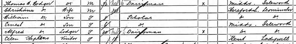 1891 census bodger